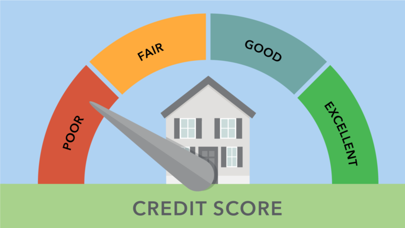 Improve your Credit Rating and Score
